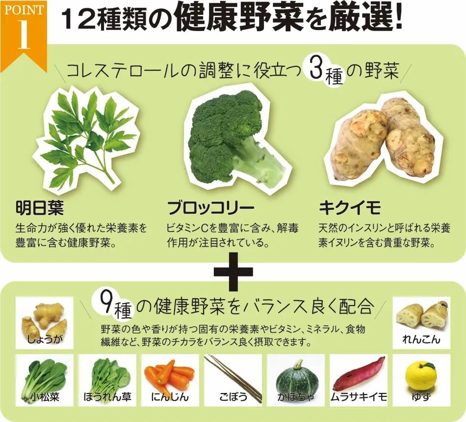 12種類の野菜を厳選
