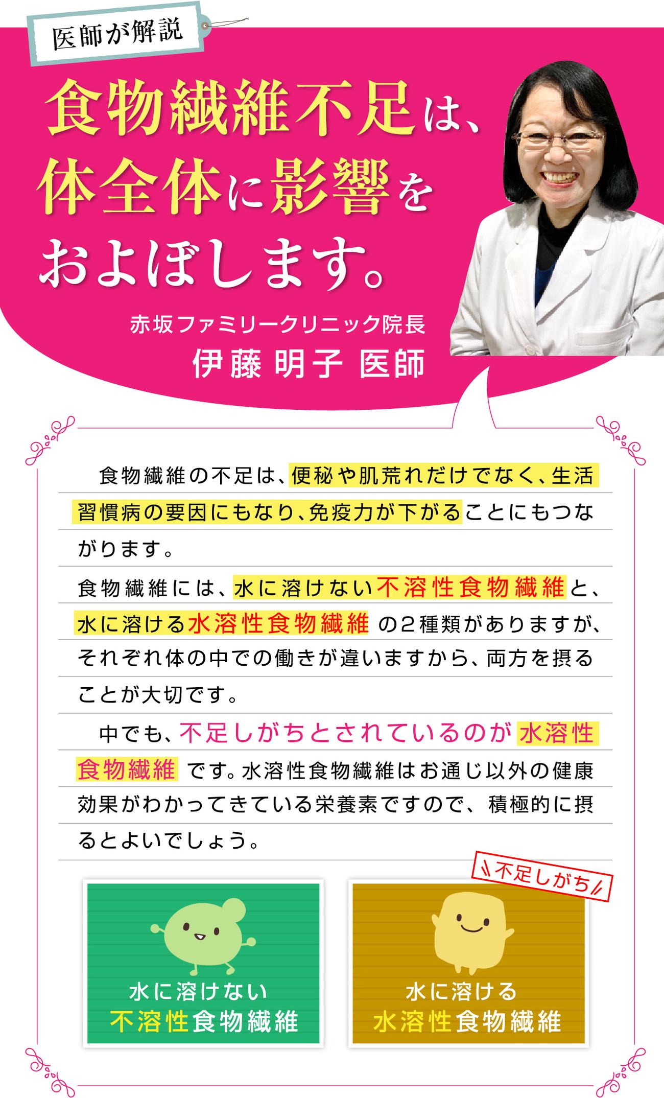 医師が解説食物繊維不足は、体全体に影響をおよぼします。赤坂ファミリークリニック院長伊藤明子医師