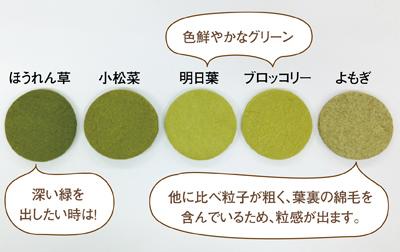 緑色のパウダー色味写真