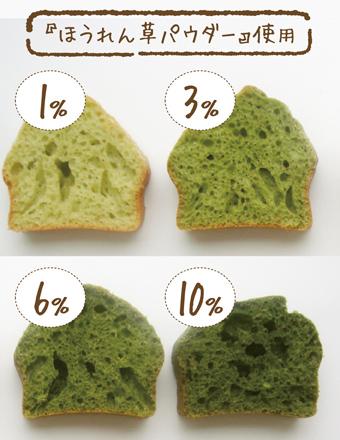 ほうれん草パウダー1%と3%使用のパンケーキの色