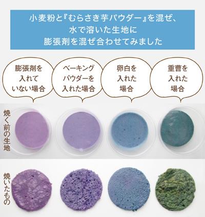 紫芋パウダーの膨張剤による色の変化写真